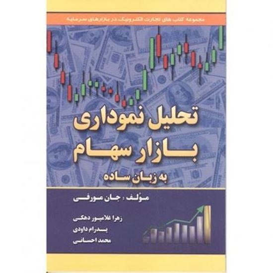 تصویر تحليل نموداري بازار سهام به زبان ساده
